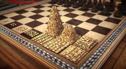 chessboard-theory